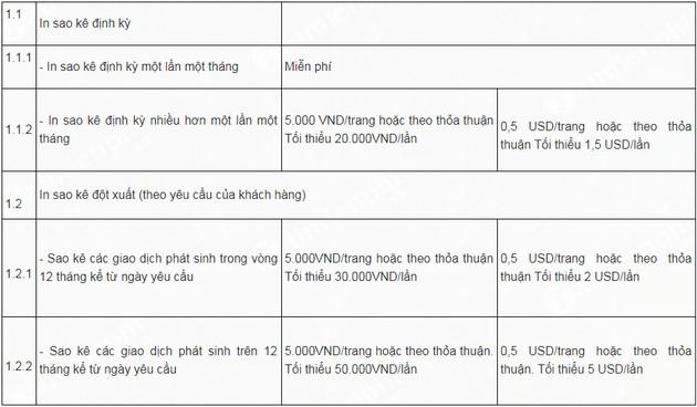 phí sao kê tài khoản ngân hàng Vietcombank