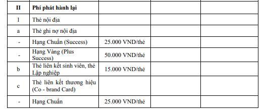 Biểu phí mở thẻ ATM ngân hàng ngông nghiệp Agribank