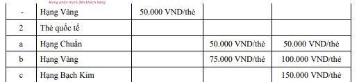 Biểu phí phát hành thẻ ATM Agribank (chưa bao gồm VAT)
