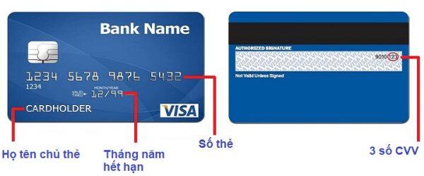 Các thông số trên thẻ Visa Debit