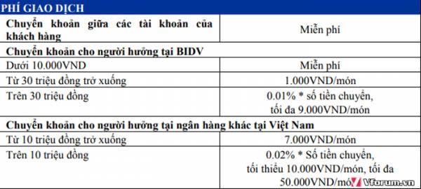 Phí chuyển tiền BIDV trực tiếp tại quầy
