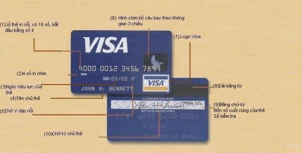 Các thông số trên thẻ Visa ngân hàng
