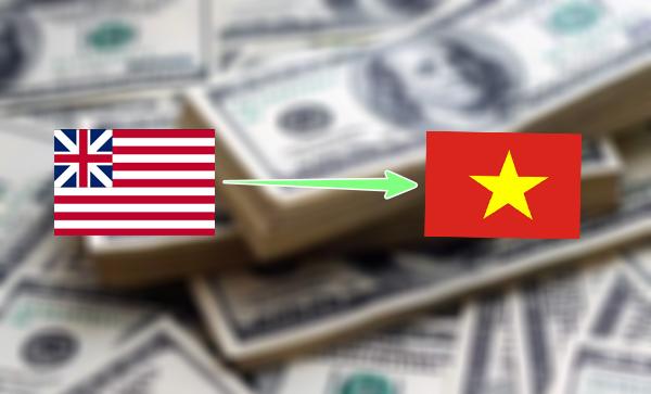 Gửi tiền từ Mỹ về Việt Nam qua thẻ Visa quốc tế